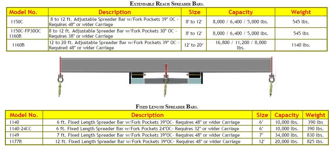 Fixed Length Spreader Bars