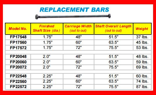 Cheap Forklift Replacement Bar At Discount Prices