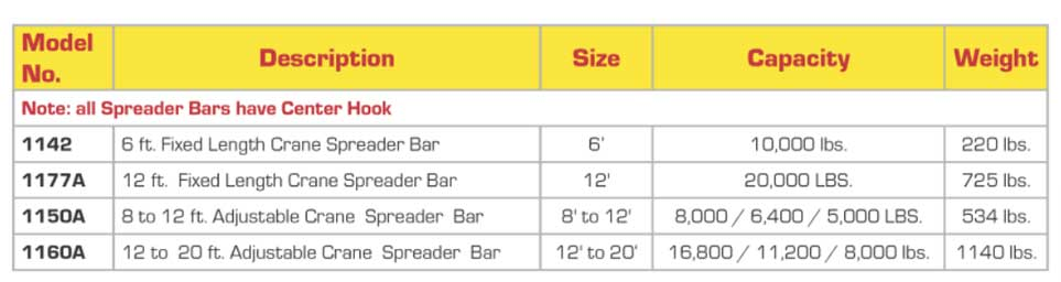 Discount Commercial Heavy Duty Crane Spreader Bars And Bars Metal Lifting Beams For Sale